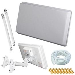 MEGASAT Flachantenne D2 Twin + 20m Kabel + Fensterhalterung + Fensterdurchführung + F-Stecker - 1