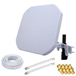 Micro SAT Flachantenne TWIN + 20m Kabel + 2 Fensterdurchführungen + 8 F-Stecker - 1